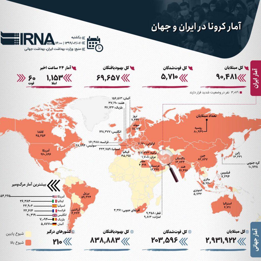 آمار کرونا در ایران و جهان (۱۳۹۹/۰۲/۰۷)