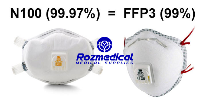 مقایسه N100 و FFP3