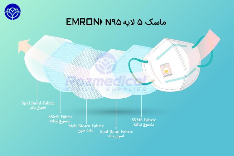 ماسک-5-لایه-n95