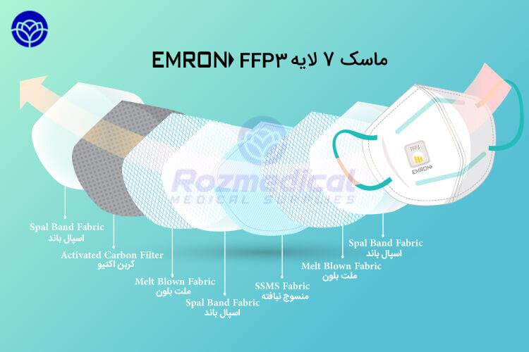 ماسک-7-لایه-ffp3